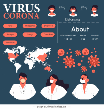 covid 19 infographic poster community virus continental sketch