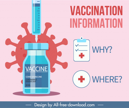 covid vaccination poster colorful flat symbols sketch