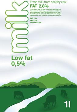 creative milk advertising poster vectors