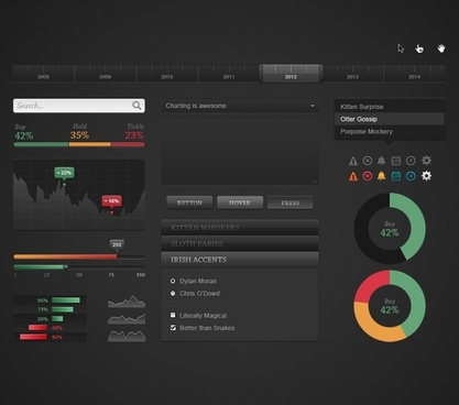 Dark Chart UI Kit