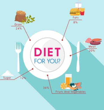 diet infographic dishware food icons decor