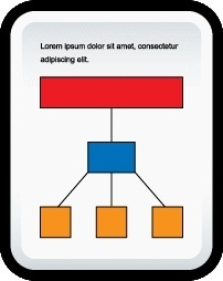 Document Organization Chart