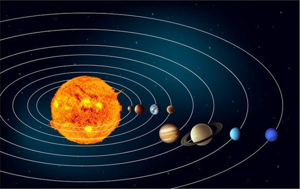 Earths Solar System