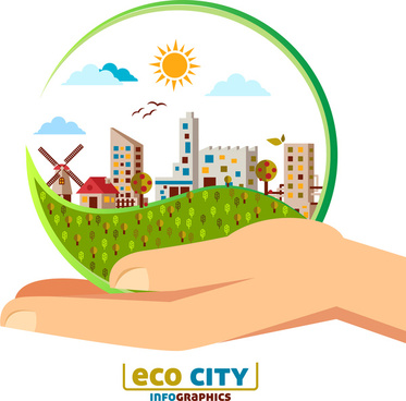eco city on your hand