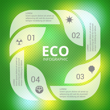 eco infographic design with green background cycle style