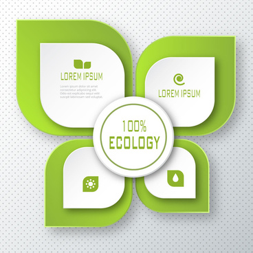 ecology banner design with green rounded shapes