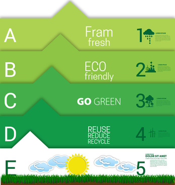 ecology banner design with infographic illustration