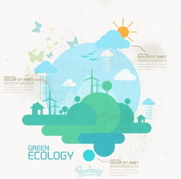 ecology concept poster