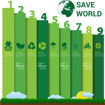 ecology infographic design with vertical chart