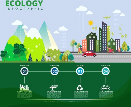ecology infographic poster town natural landscape icons