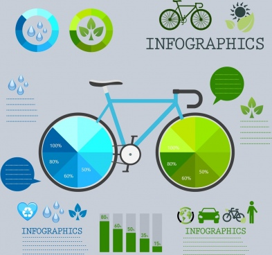 ecology infographic template vehicle icons flat decoration