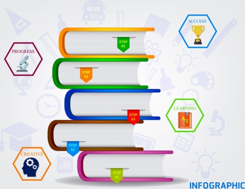 education infographic template book stack icon