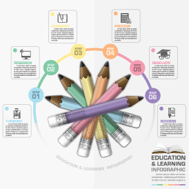 education with learning infographic design vector
