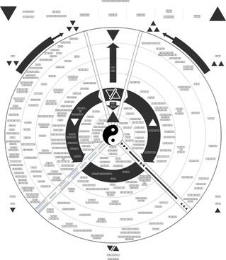 Equilibrio Yin-Yang (text)