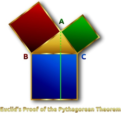 Euclid's Pythagorean Theorem Proof Remix