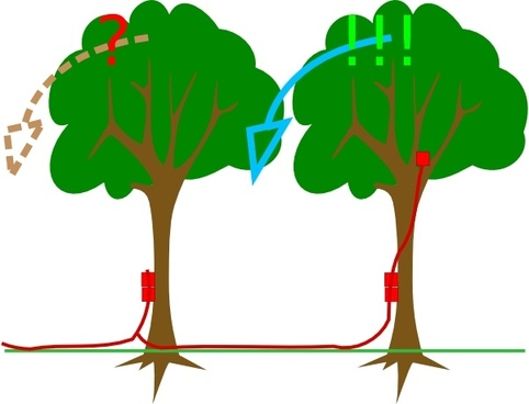 Explosives On Trees clip art