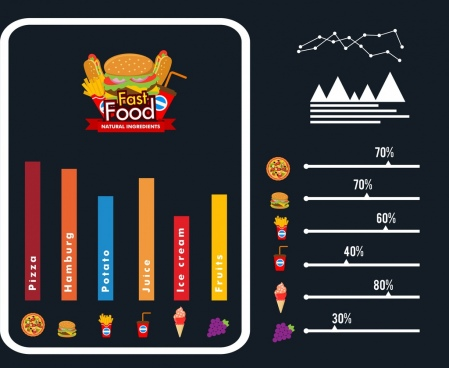 fast food infographic template cuisine symbols chart decoration