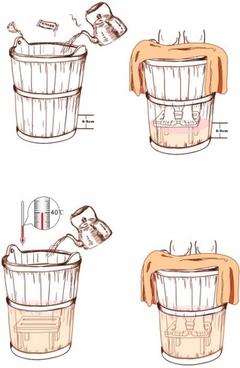 feet cask vector