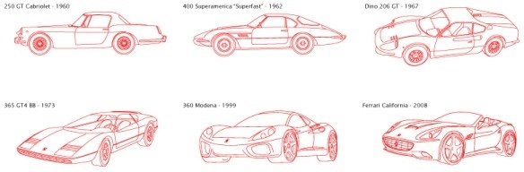 Ferrari Free Vector Download 27 Free Vector For Commercial Use