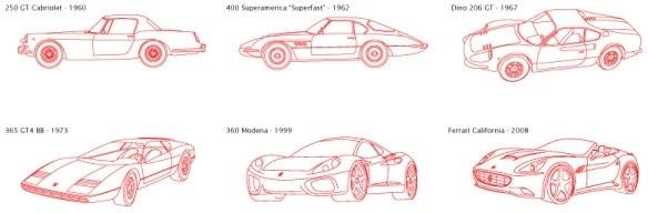 ferrari line version of the classic vector model