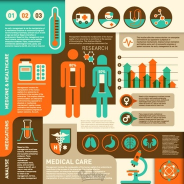 health care infographic