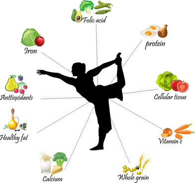 health infographic illustration with food icons and sihouette
