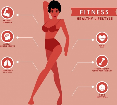 healthy lifestyle banner fitness woman physics icons decor