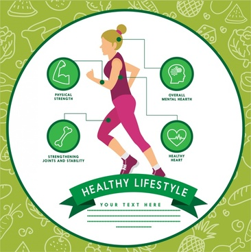 healthy lifestyle infographic woman exercise green vignette background