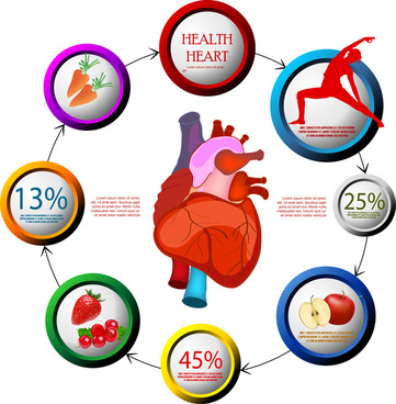 heart health promotion poster illustration with cycle circles