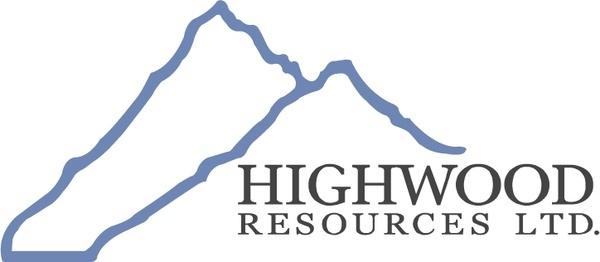 highwood resources