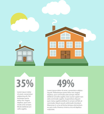 house home infographic
