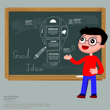 idea infographic illustration with chalk drawing on blackboard