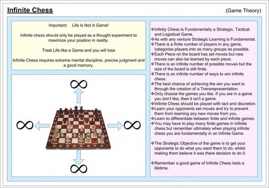 infinite chess game theory