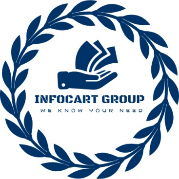 infocart group