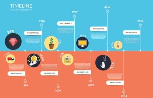 timeline free vector download 21 free vector for commercial use
