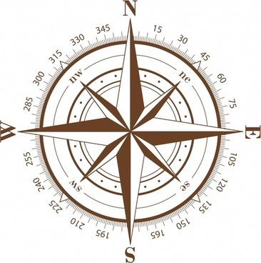 compass background classical closeup flat design