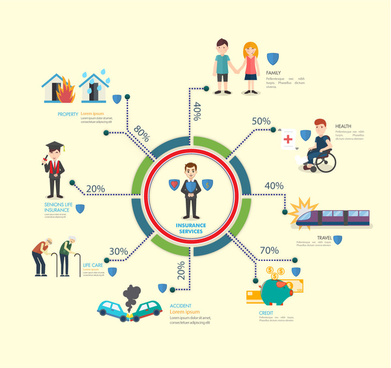 insurance infographic design with life situation illustration
