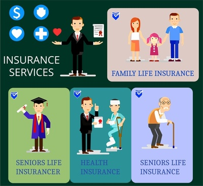 insurance services concept with various types illustration