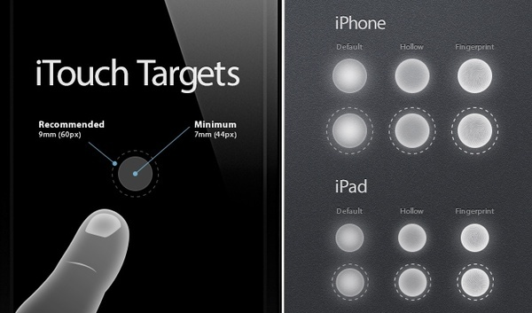iTouch Targets