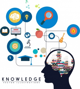 knowledge concept banner head silhouette study icons decor