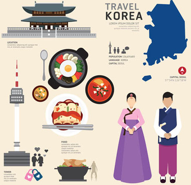 korean tourism elements vector