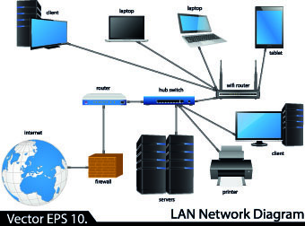 lan network diagram vector illustration