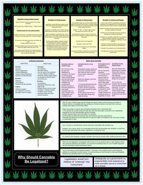 legalise cannabis poster