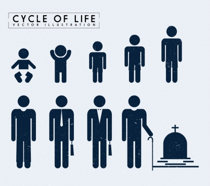 life cycle banner sequences human icons silhouette design