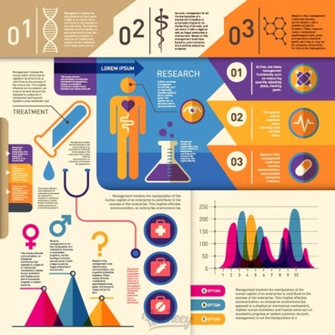 medical infographic retro style