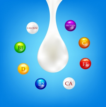 milk advertisement banner white drop vitamin icons decoration