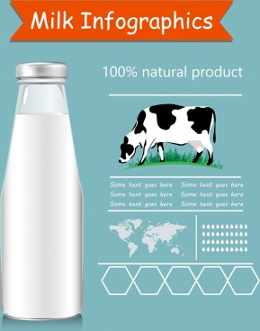 milk advertising infographic bottle cow icons ornament