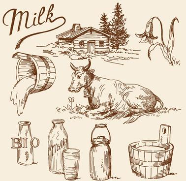 milk advertising theme design elements vector