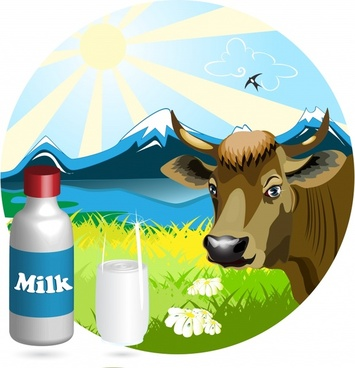 milk advertising banner cow glass mountain meadow icons