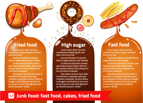 modern fast food poster vector